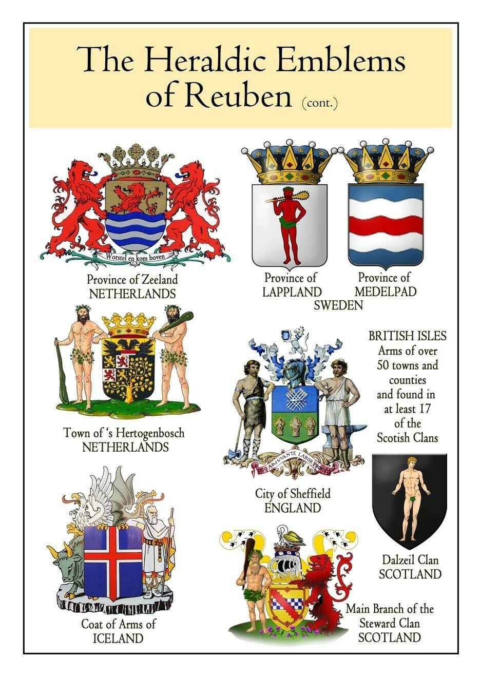 Heraldry Of Ruben Mensajes Para Padres Biblia Tribu