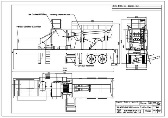 Fully mobile crushing plants working close to the