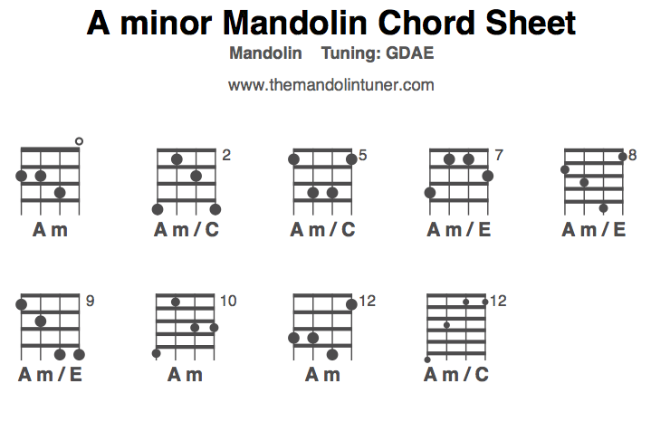 A Minor Mandolin Chord Sheet  Mandolin    Mandolin