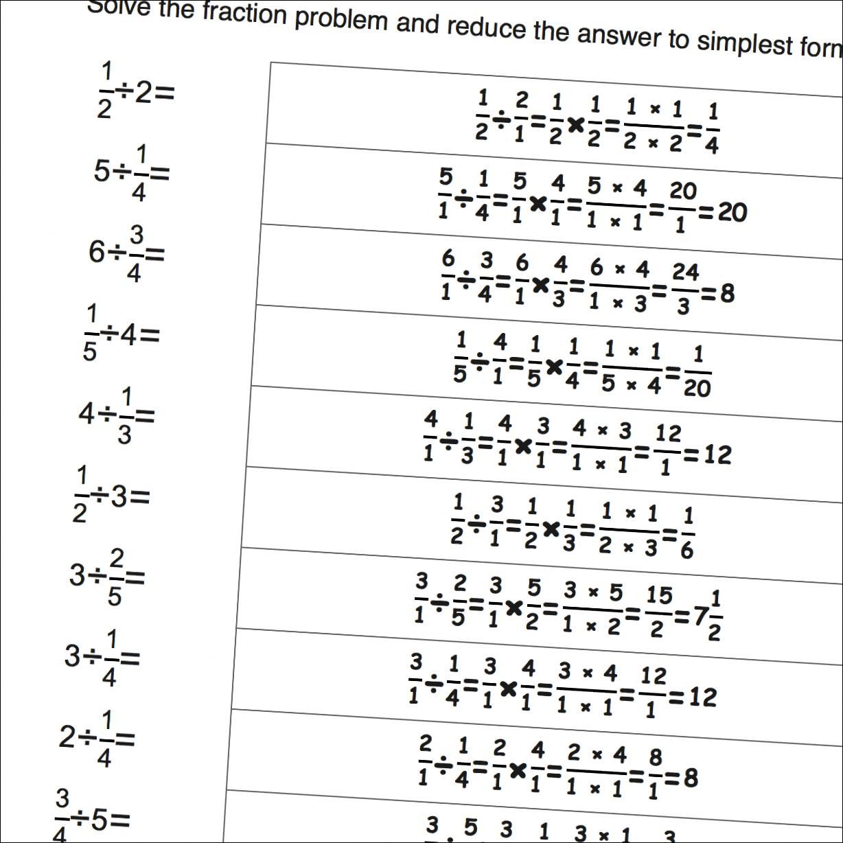 Math Worksheets: Simple Fraction Division Worksheets (No