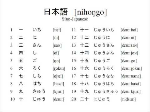 Japanese numbers google search also tattoo   pinterest rh