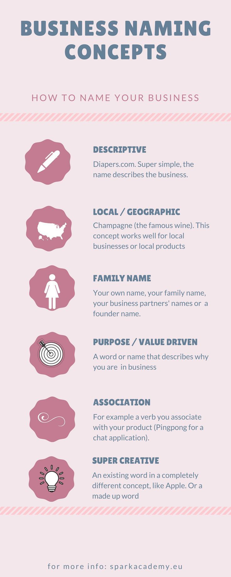 How to come up with a business name Paulien Pierik