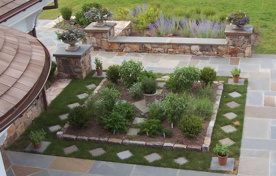 If I Can Plant A Herb Garden, I Wish It Could Look Like This. It Is  Decorative And The Perfect Kitchen Garden Size.