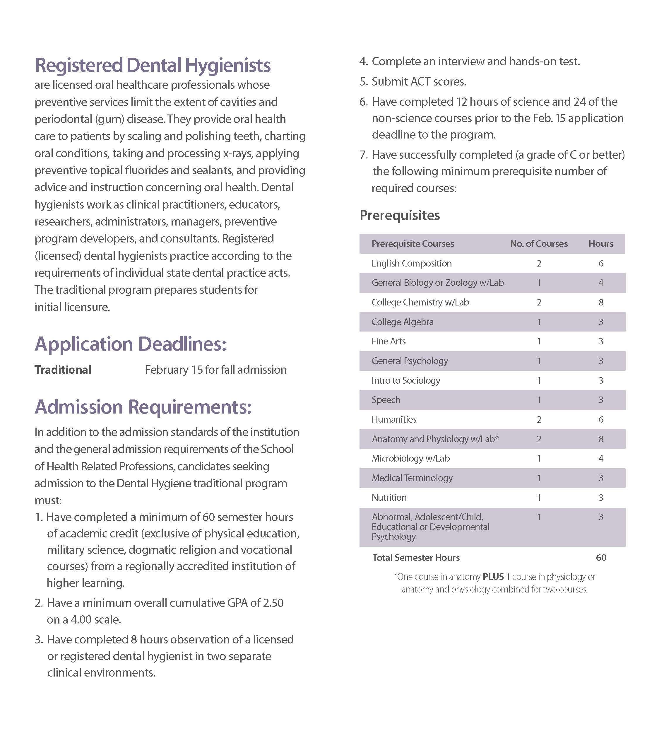 UMMC School of Health Related Professions Dental Hygiene