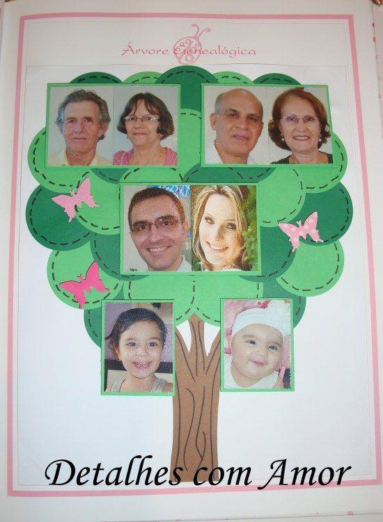 Plano De Aula Sobre A Arvore Genealogica Com Imagens Projeto