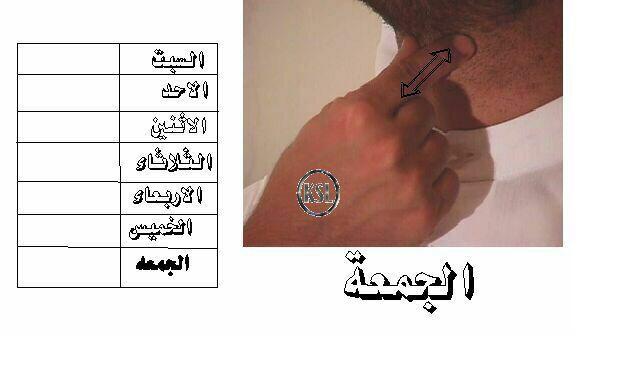 Http D2000 4mg Com جميع الصور من موقع لغة الاشارة الوصفية الكويتية Sign Language Language Arabic Tattoo