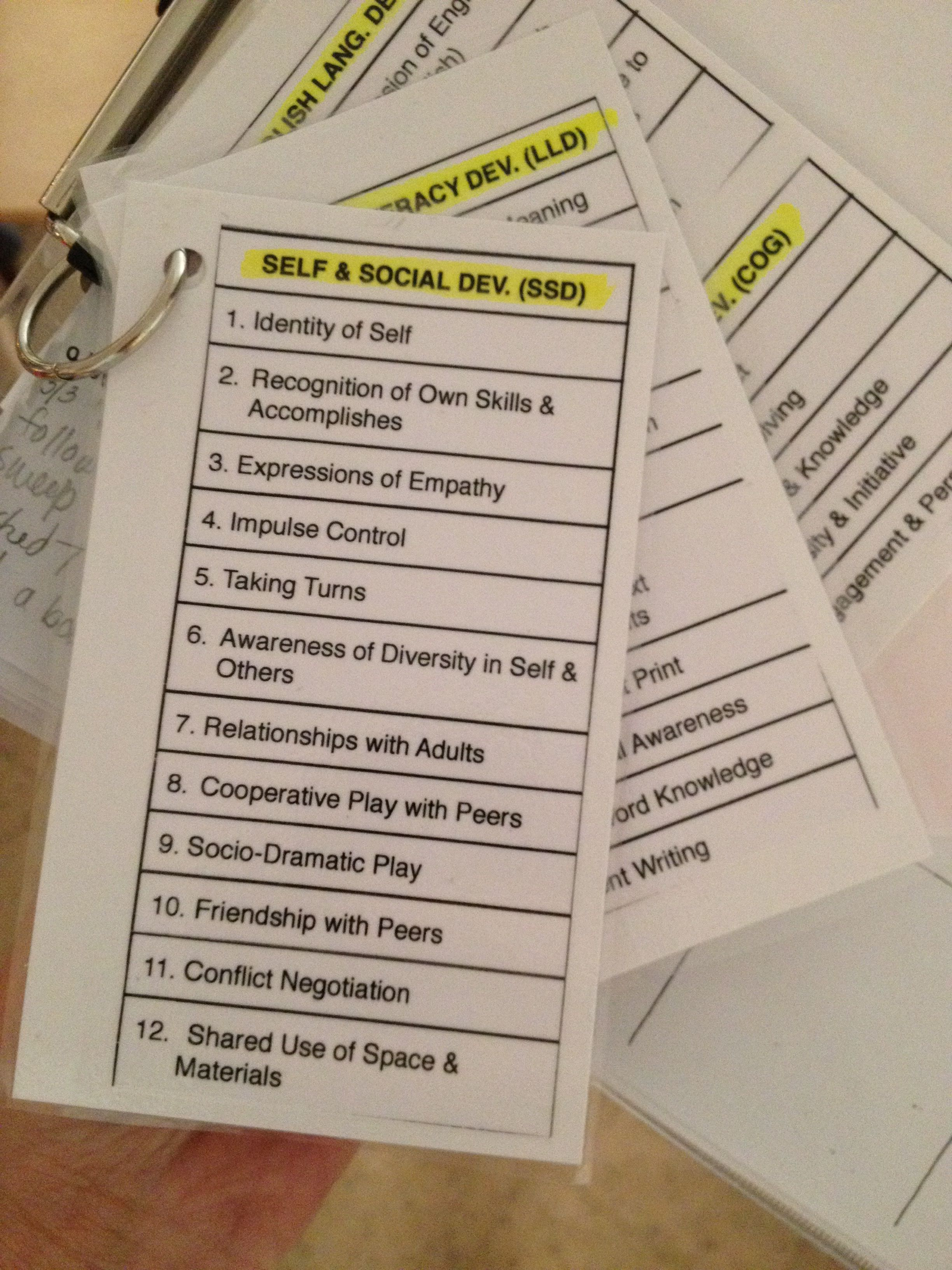 Quick Reference Curriculum Cards Help To Connect The