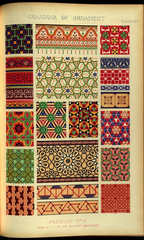 Smithsonian Galaxy of Images - Persian patterns from the 16th and 17th centuries