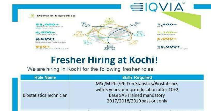 IQVIA Hiring Freshers B.Pharm / M.Pharm / M.Sc (Life