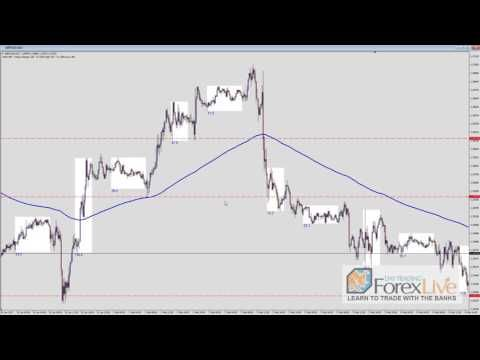 How gain whit forex
