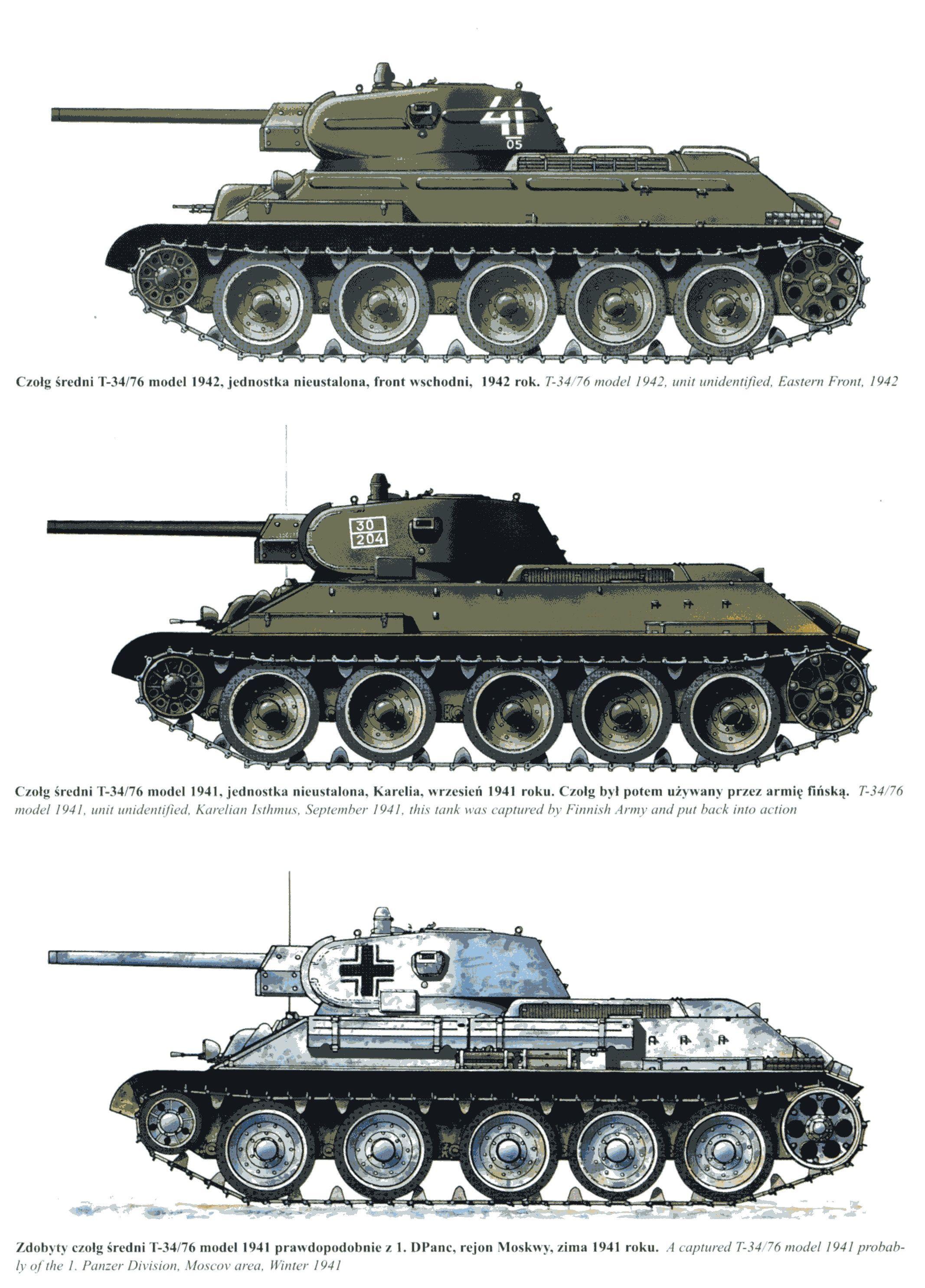 Pin De евгений максименко En хистори броня и ган Tanques Vehículos Militares Ilustración Militar