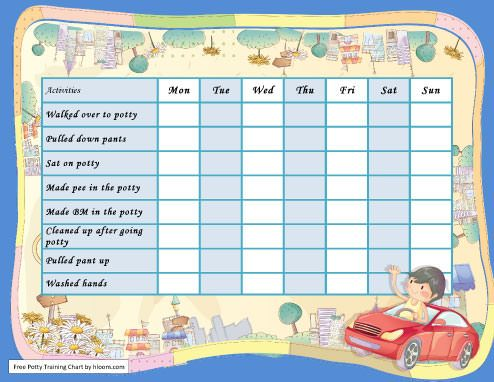 City Boy Potty Training Chart Template  Potty Training Charts