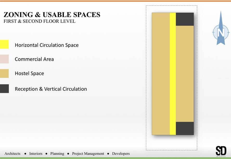 Hostel Building Studio Apartments By Shoaib Tahir Design Works In 2020 Studio Apartment Hostels Design Hostel