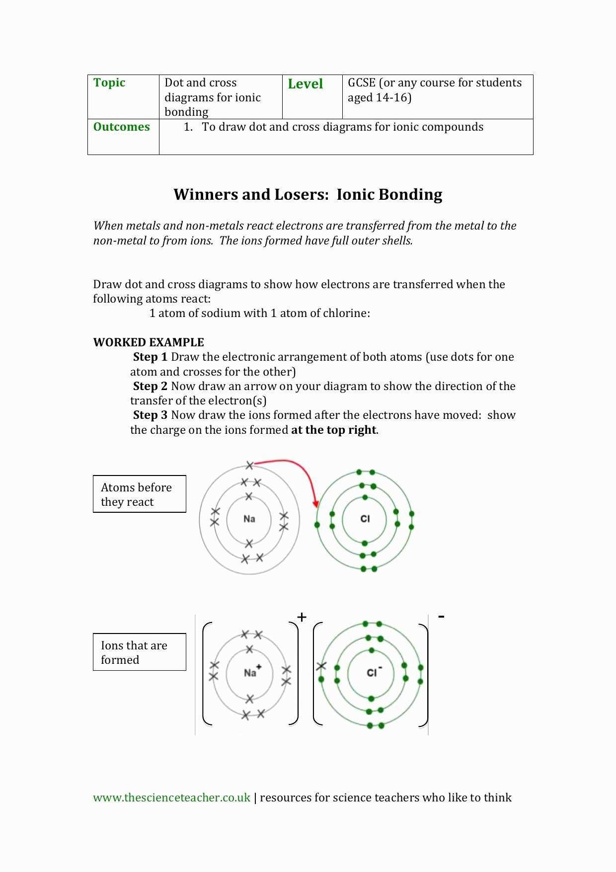 Drawing Atoms Worksheet Answer Key Drawing Atoms Worksheet Answer Key Dot Diagrams For Ionic Answer Keys Family Worksheet Solving Equations