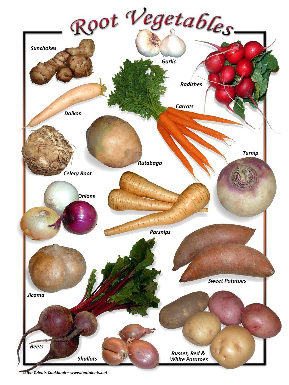 Root Vegetables Nutrition recipes, Vegetables, Root veggies