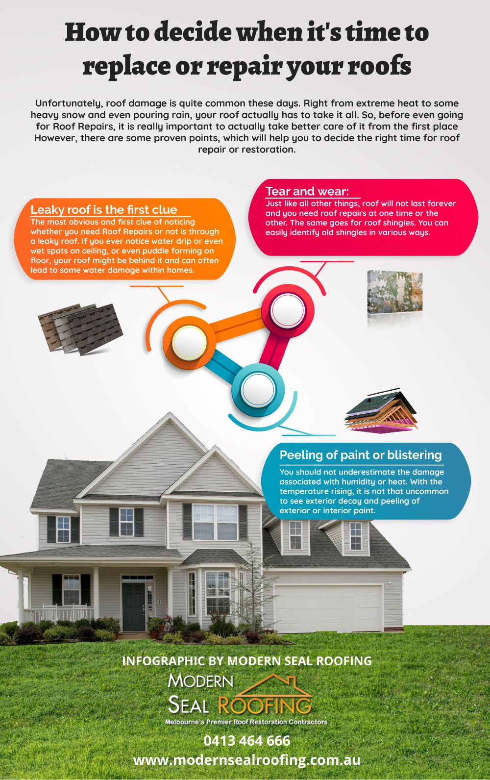 Infographic How To Decide When It S Time To Replace Or Repair Your Roofs Unfortunately Roof Damage Is Quite Common The Roof Repair Roof Restoration Roofing