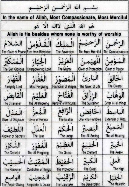 99 Names Of Allah Allah Names Allah Beautiful Names Of Allah