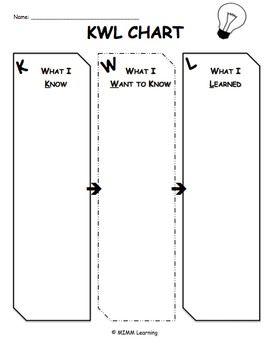Kwl Chart Graphic Organizer  Universal  Graphic Organizers