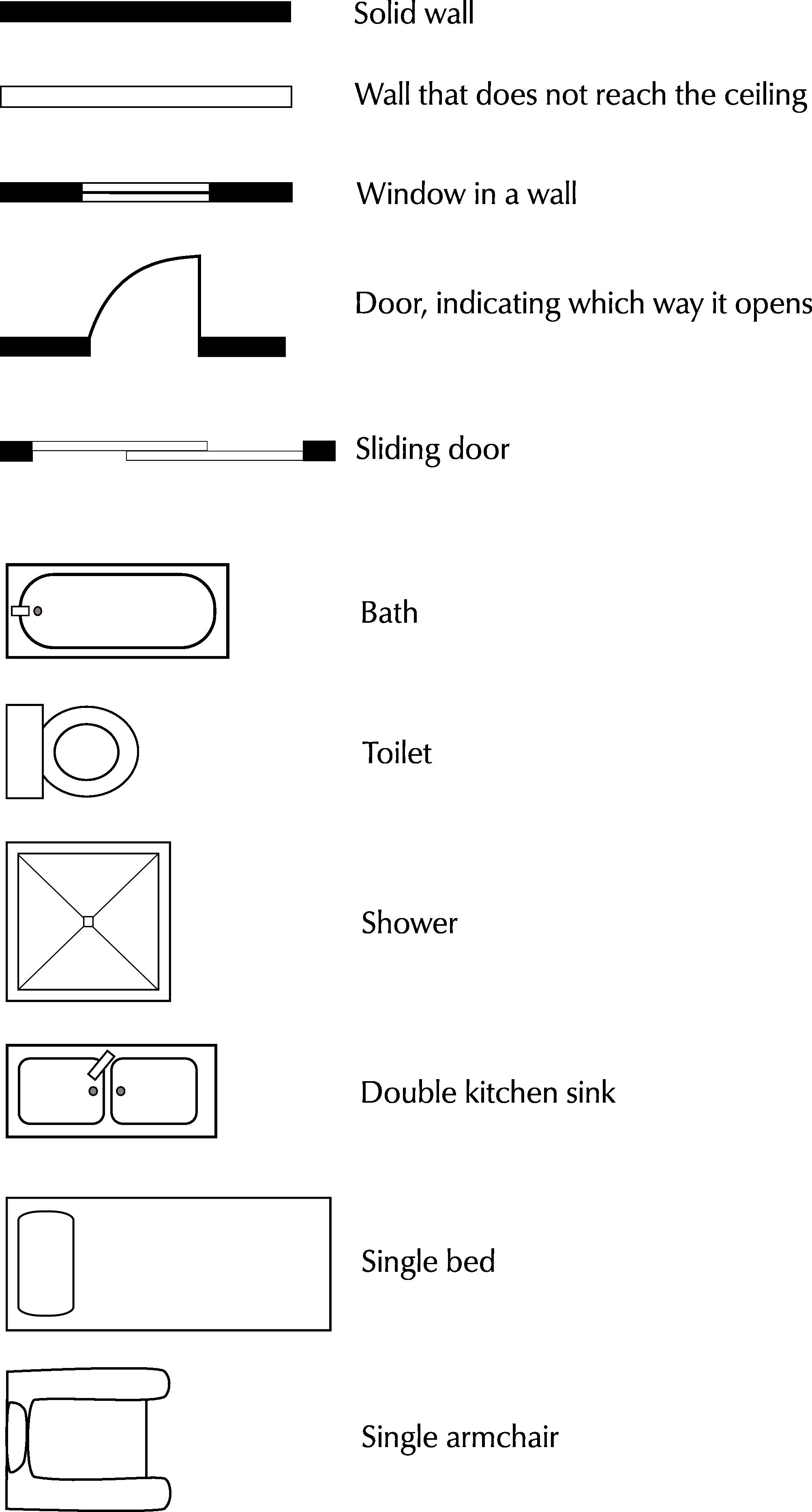 Floor Plans Assembly Diagrams Floor Plans And Packaging Siyavula In 2020 Floor Plan Symbols Interior Design Plan How To Plan