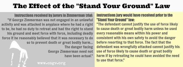 Jury Instructions Effect Of Syg Law Political Pinterest