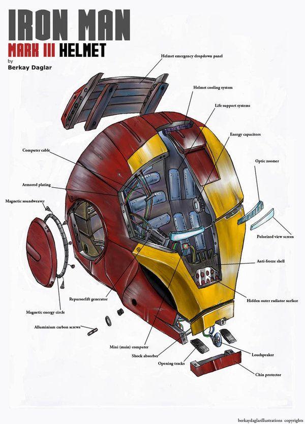 Iron Man Helmet Blueprint : helmet, blueprint, Ironman, Helmet, Concept, Traje, Casco, Personajes, Marvel