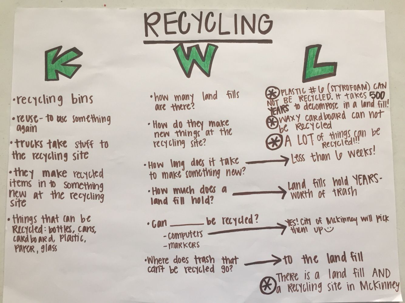 Recycling Kwl Chart Go Green Earth Day