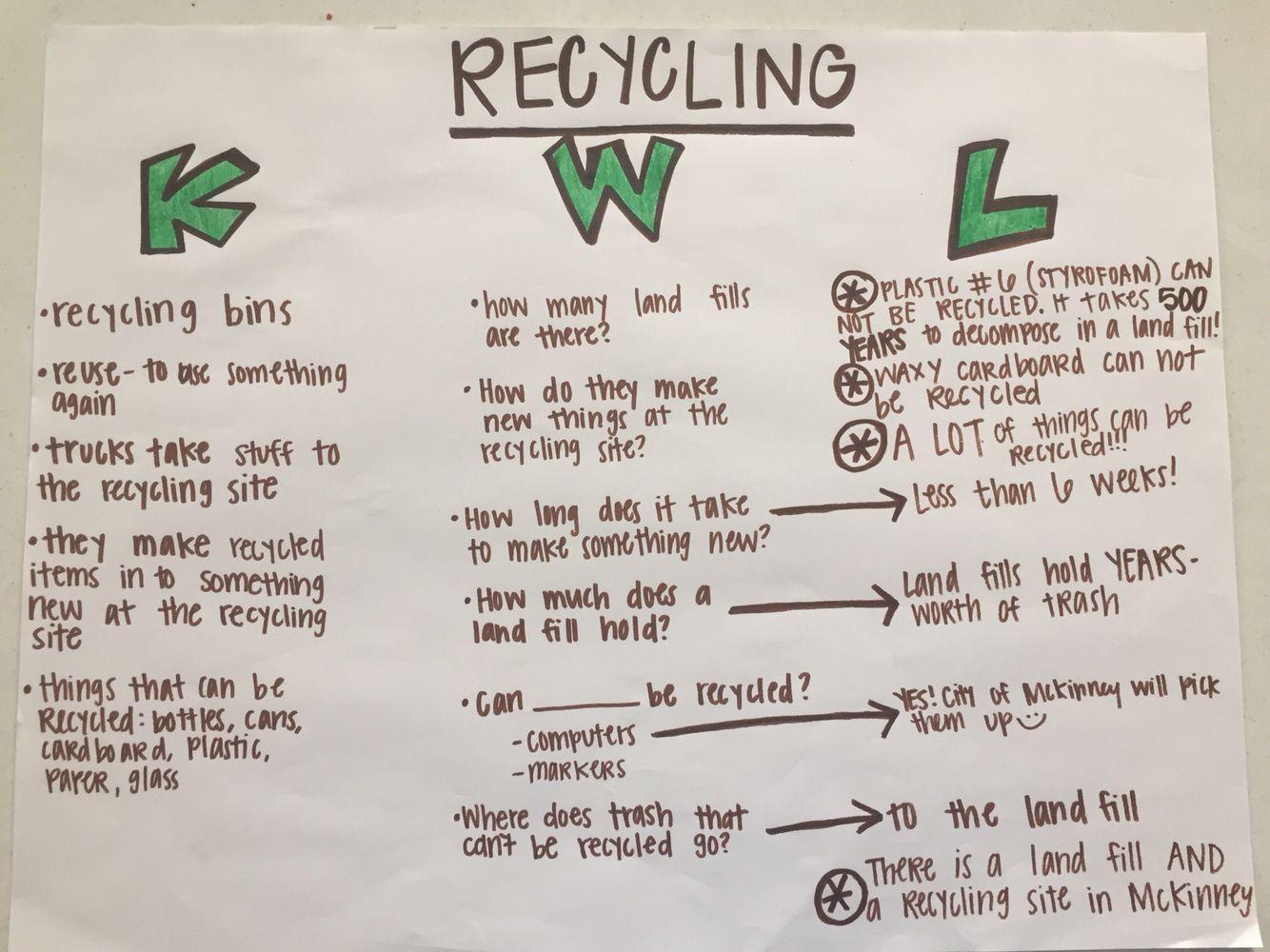Recycling KWL chart. Go Green. Earth Day. | lemme teach ya somethin ...