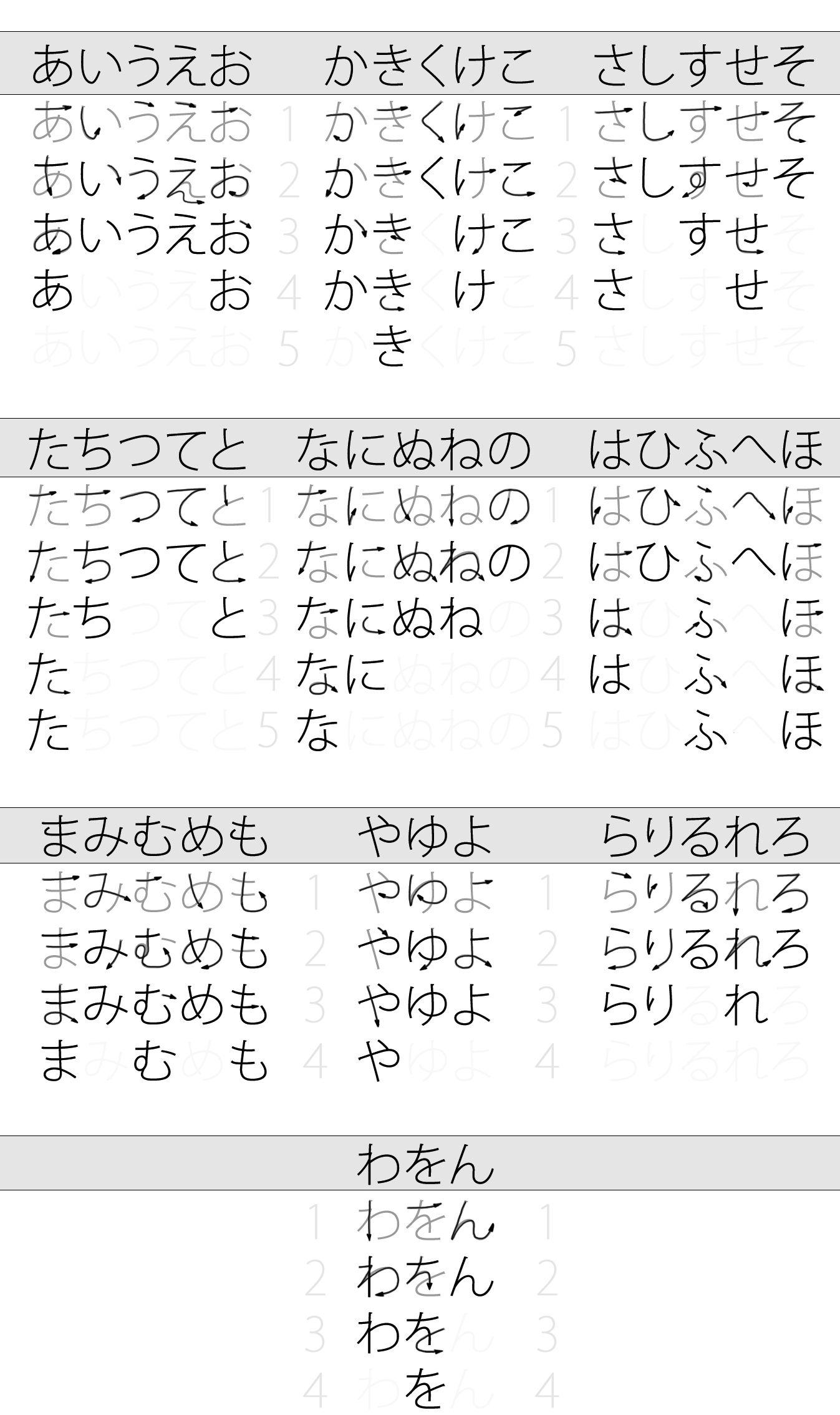 How To Write Hiragana