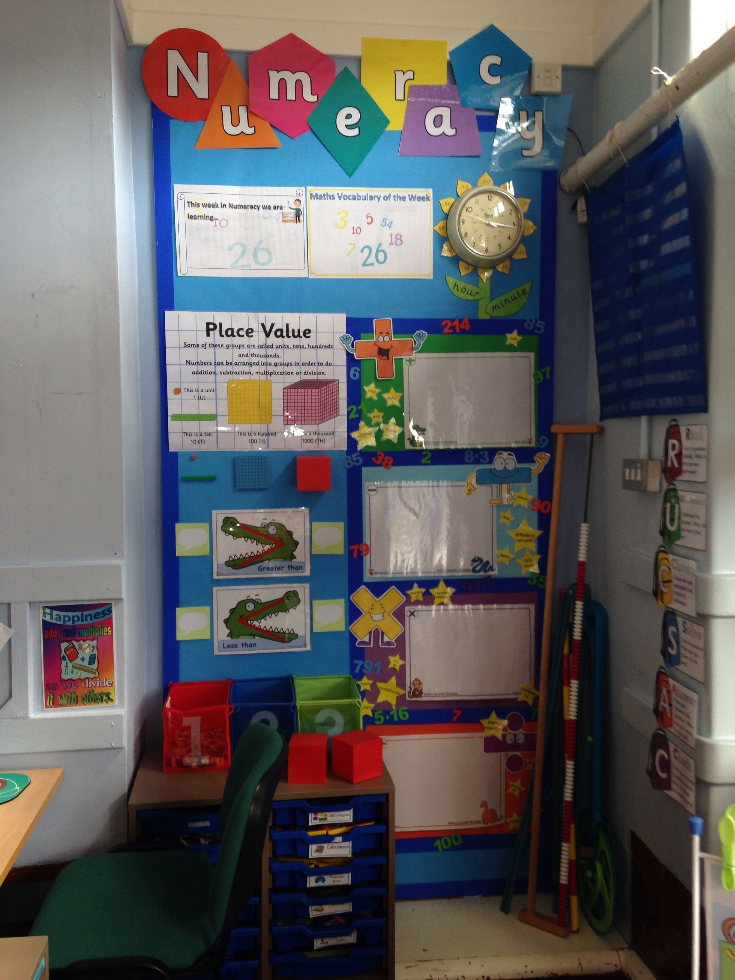 Year 4 Maths Working Wall