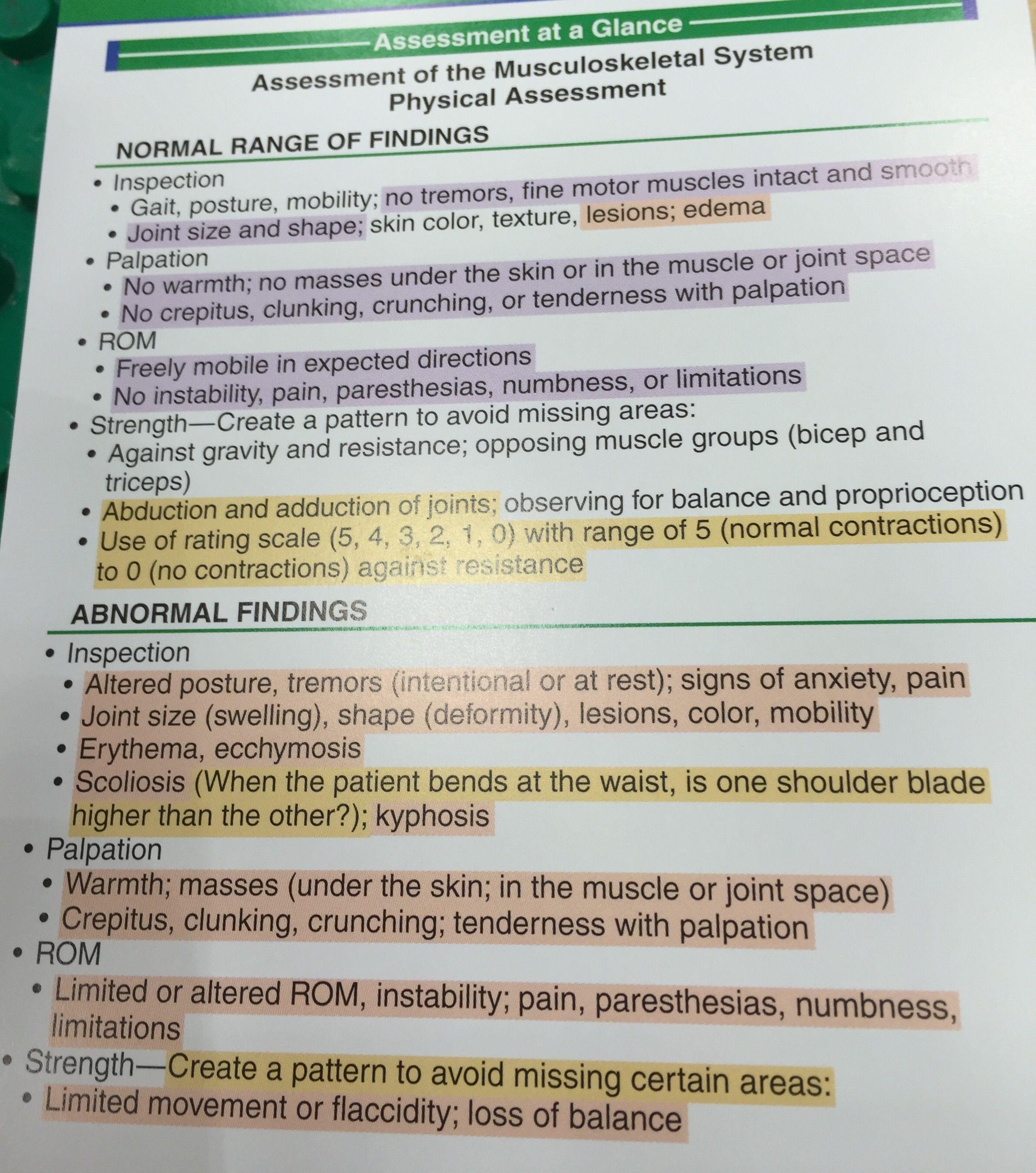 Musculoskeletal assessment Health assessment nursing