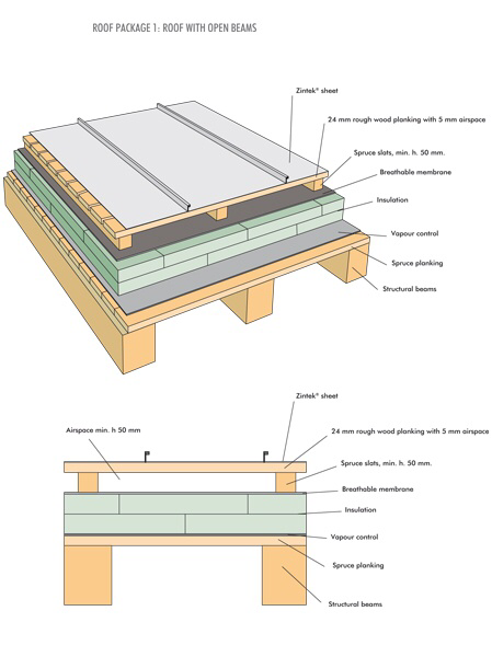 Zinc Roofing Facades And Guttering Dwg Drawings And Catalogues Roof Cladding Zinc Roof Roofing