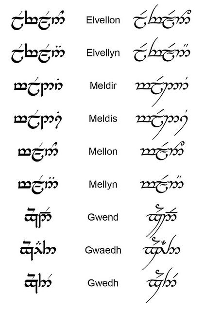 Friend In Sindarin Tehtar Mode With Images Elvish Writing