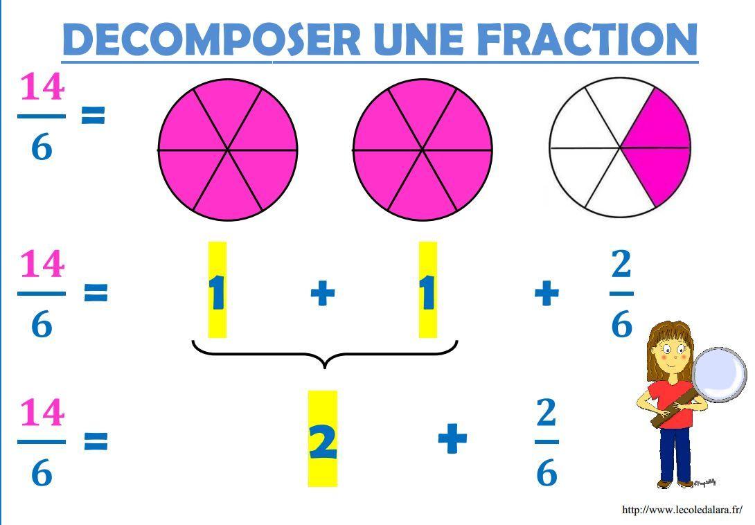 décomposer une fraction | Maths cm1, Ecole, Ce2 cm1
