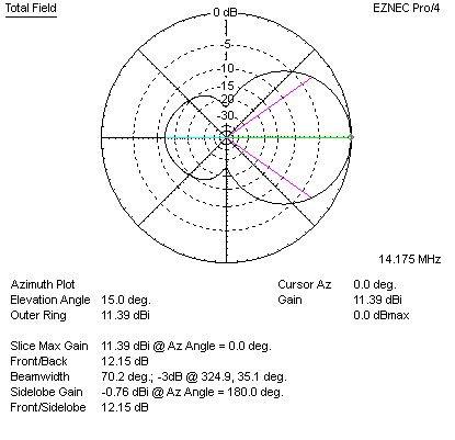 JK Navassa-5 awesome 6 band HF Multiband Yagi 20m - 6m | ham