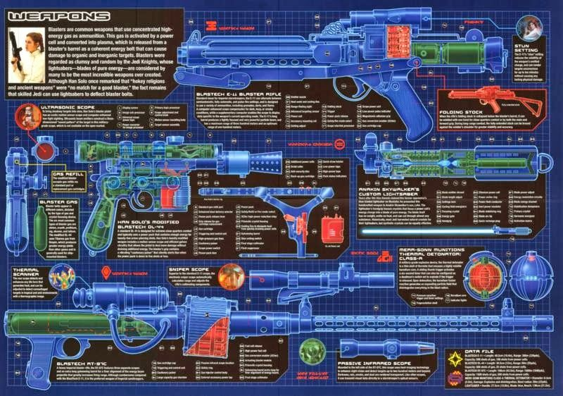Star Wars Blueprints The Ultimate Collection Weapons, Star and - new no blueprint meaning