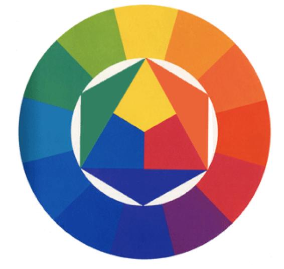 Johannes Itten - colour wheel | Colour/Colour Wheel ...