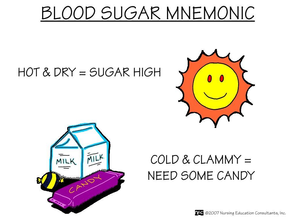 Blood Sugar Mnemonic