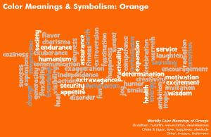 Color Symbolism Chart Color Meanings Color Symbolism