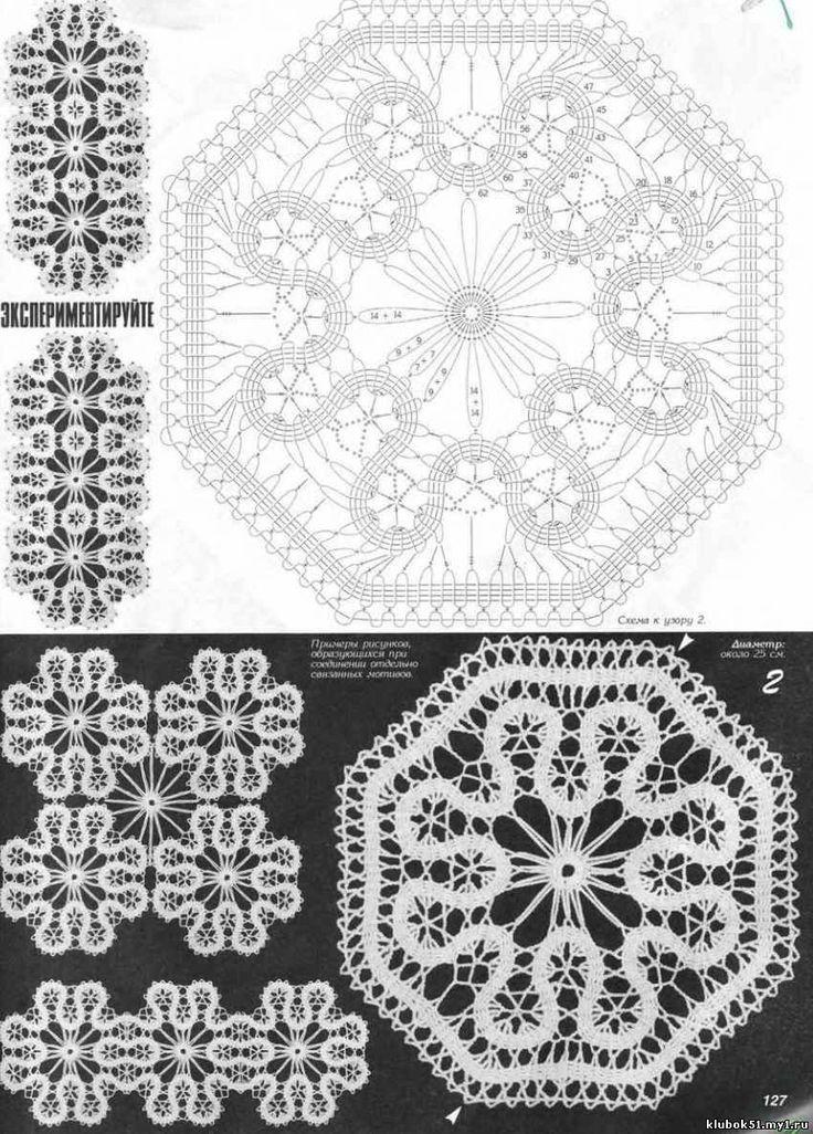 Pin de LEYDY HERNANDEZ en crochet | Pinterest | Encaje, Croché y ...