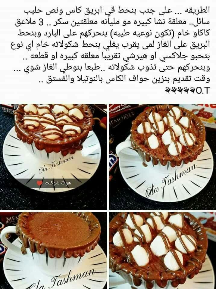 Pin By Heba Mohamed On طبخ Food Breakfast Muffin