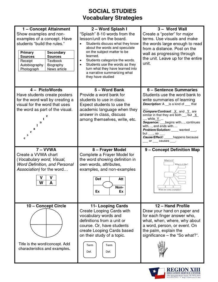 Frayer Model Template Word SOCIAL STUDIES Vocabulary Strategies - sample chapter summary template