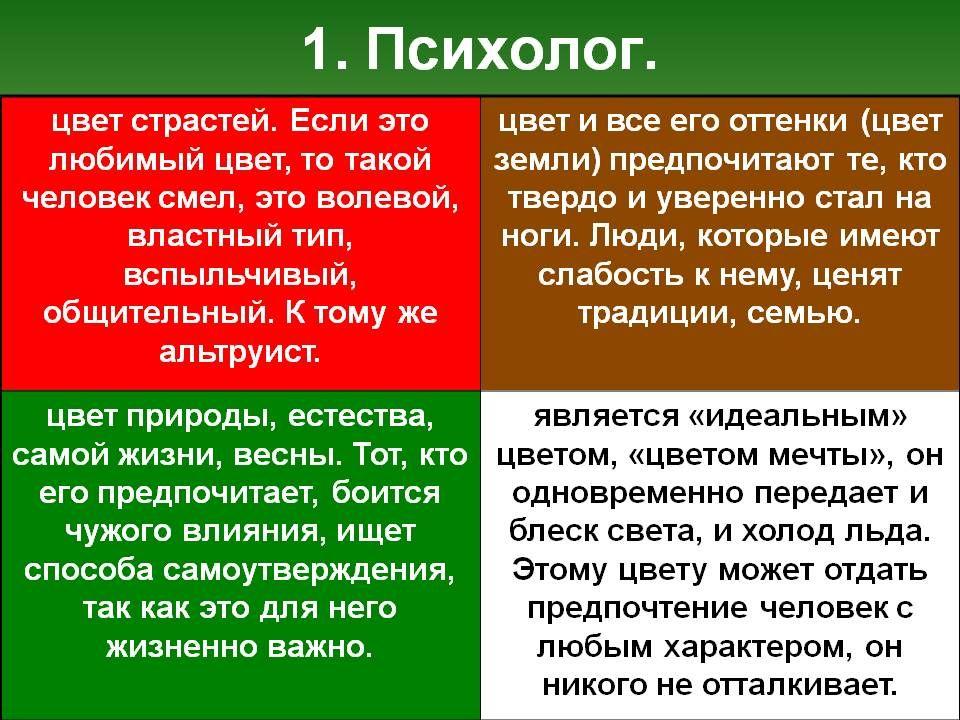 Кравченко певцова обществознание 11 класс русское слово желтый