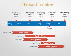 it project powerpoint timeline | free powerpoint templates, Modern powerpoint