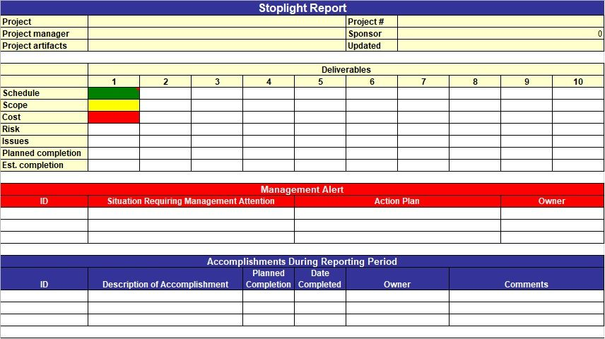 Stoplight Report Project Management Template  Management
