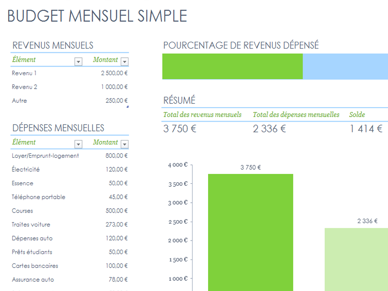 Populaire budget mensuel - Gse.bookbinder.co WP52