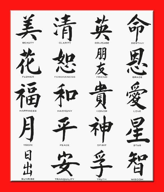 Chinese Symbol Chart Choice Image Meaning Of Text Symbols