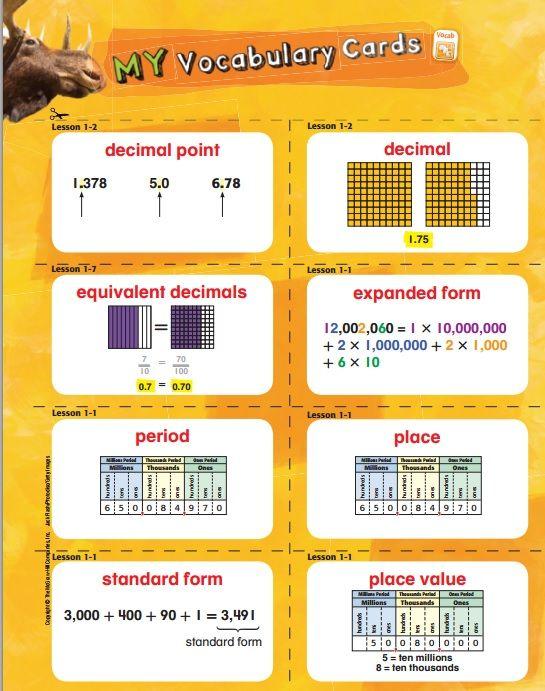 Pin By John Edouard On Get Into Spirit Education Education Math Math Worksheets Math