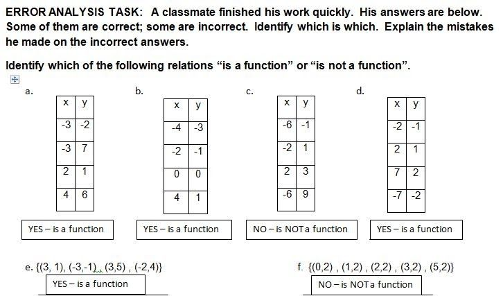 what is not a function