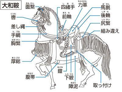 samurai horse おしゃれまとめの人気アイデア pinterest zz z 流鏑馬 検索 馬