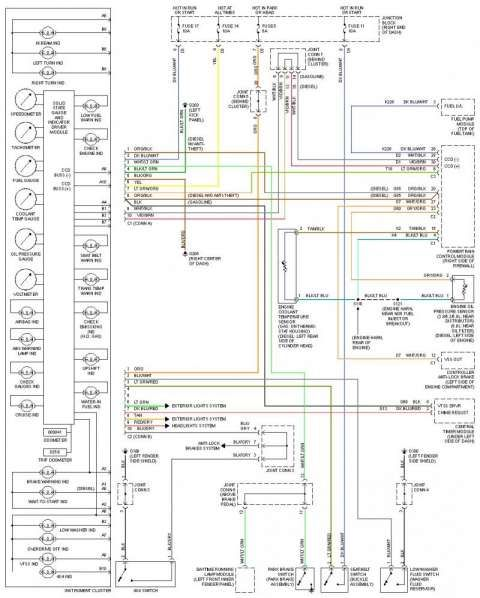 1995 Dodge 2500 Wiring Diagram Moto G Circuit Diagram Wiring Diagram Schematics